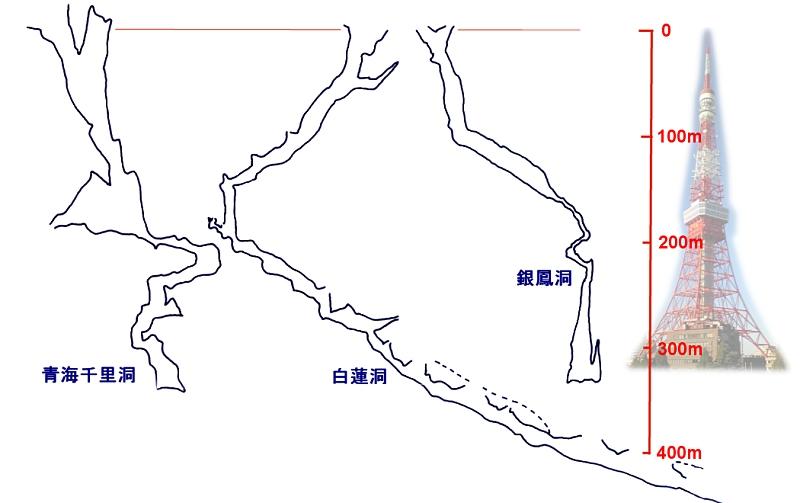 日本の深い洞窟 白蓮洞(1位)、青海千里洞(2位)、銀鳳洞(4位)