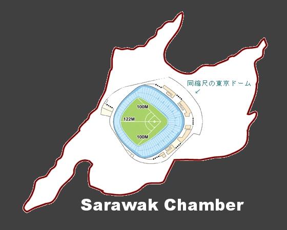 —サラワクチャンバーと東京ドームの比較